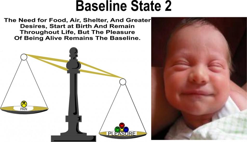 Baseline State2